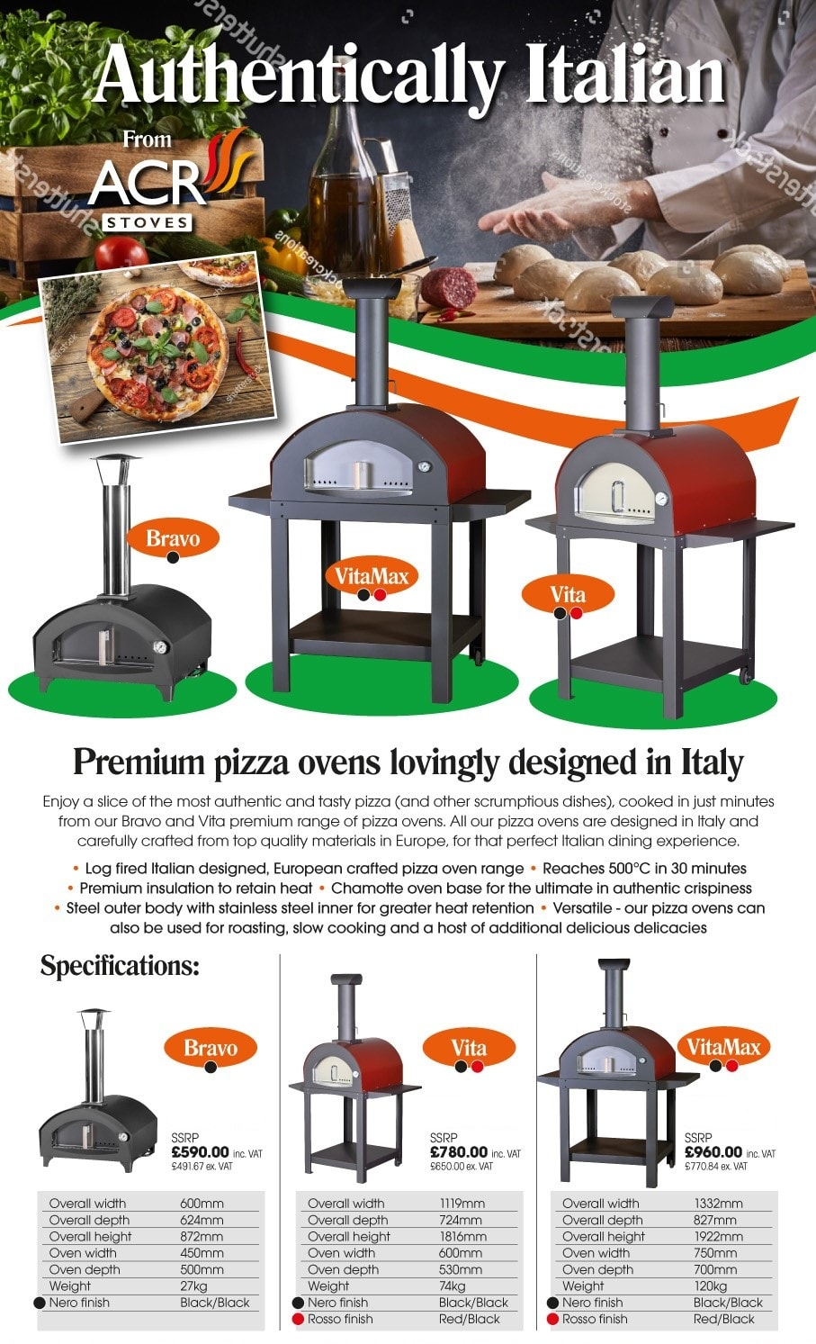 ACR Pizza ovens at The Kent Stove Company